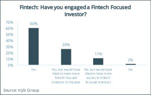 Fintech- Have you engaged a Fintech Focused Investor